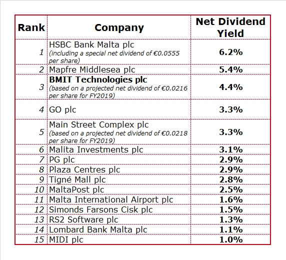 The upcoming IPO of BMIT Technologies   Rizzo, Farrugia & Co